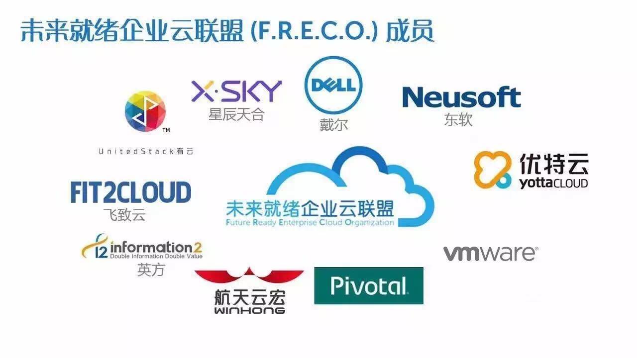 未来就绪企业云联盟(F.R.E.C.O.)东软大连记